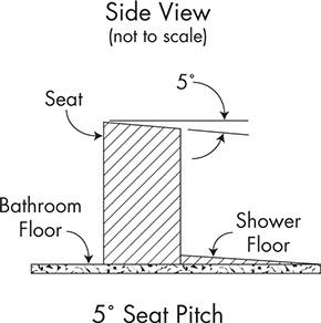 5 degree Seat Pitch
