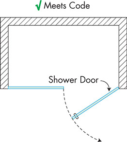 Shower Door Open Meet Code