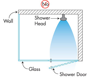 Shower Head Position