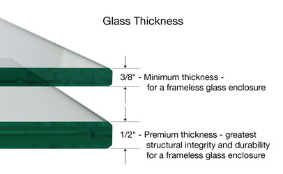 Glass Thickness
